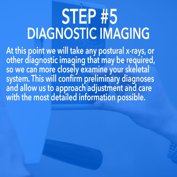 diagnostic imaging at Thrive Family Chiropractic in Urbandale