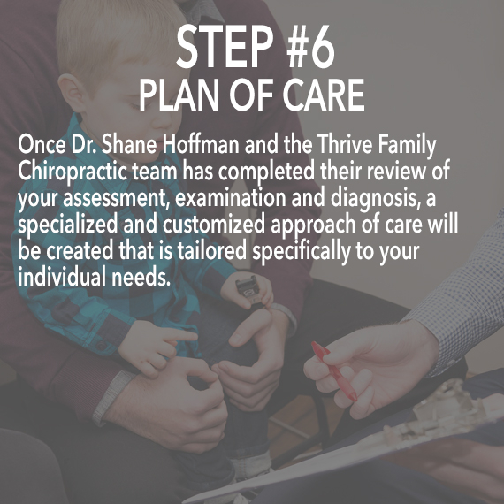 plan of care at Thrive Family Chiropractic in Urbandale